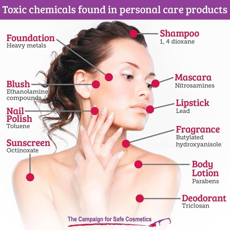 Toxic Chemical Found in Personal care products