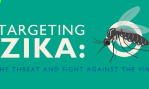 The Government Is Using Tech to Speed Up Zika Vaccine Research