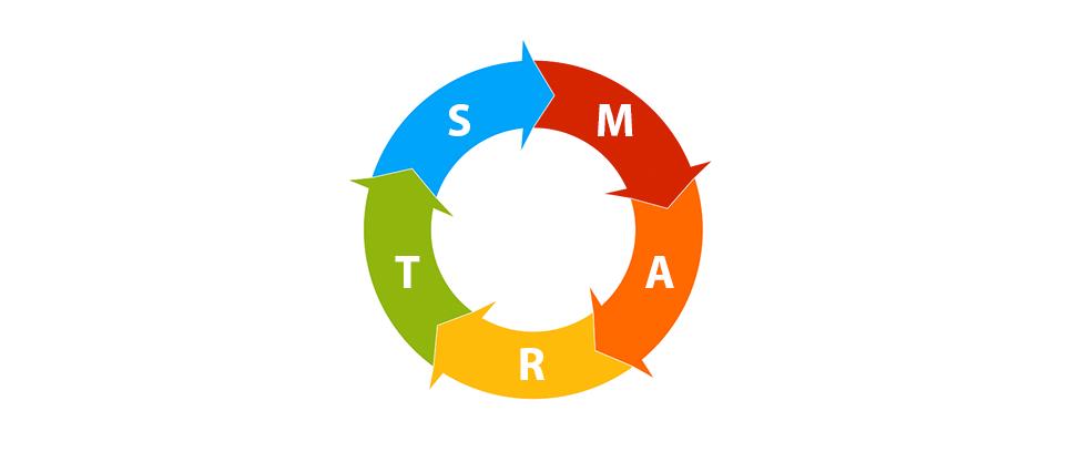 Smart concept education