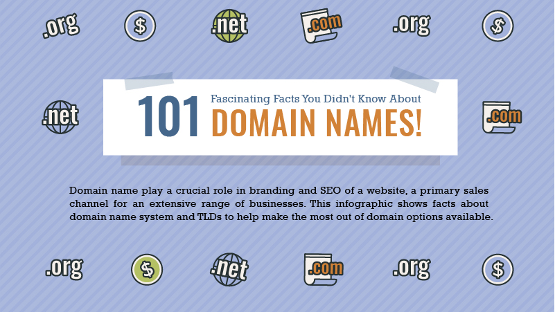15 Useful Facts About Domain Names