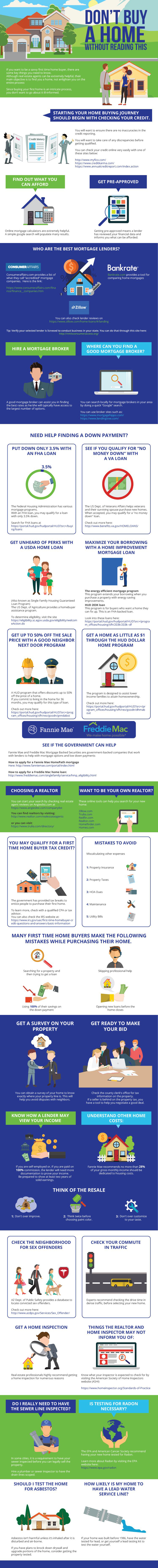 Infographic - Don't Buy a Home Without Reading This